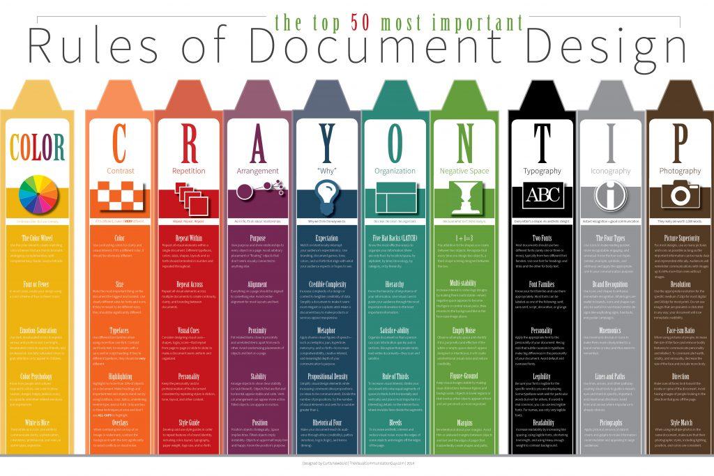 infographic over huisstijl regels